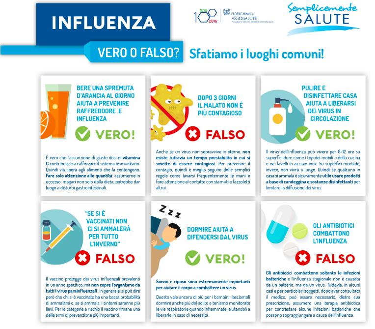 I dolori durante l'influenza